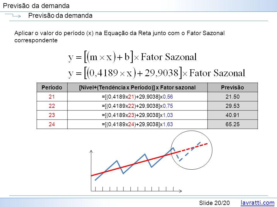 [Nível+(Tendência x Período)] x Fator sazonal